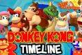 La storia di Donkey Kong